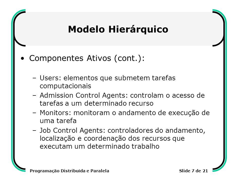 Programação Distribuída e ParalelaSlide 7 de 21 Modelo Hierárquico Componentes Ativos (cont.): –Users: elementos que submetem tarefas computacionais –