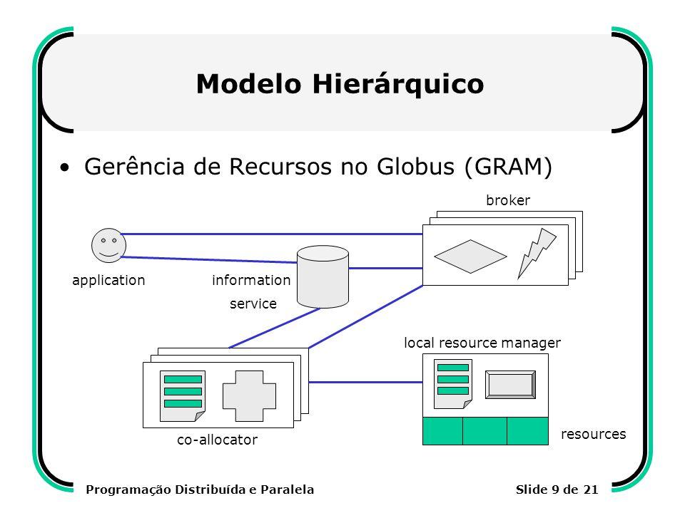 Programação Distribuída e ParalelaSlide 10 de 21 Modelo Proprietário Abstrato Modelo baseado em uma generalização do funcionamento de um estabelecimento comercial (order delivery) Organizado em forma de entidades, onde cada uma realiza uma tarefa específica Não utilizado ainda na prática