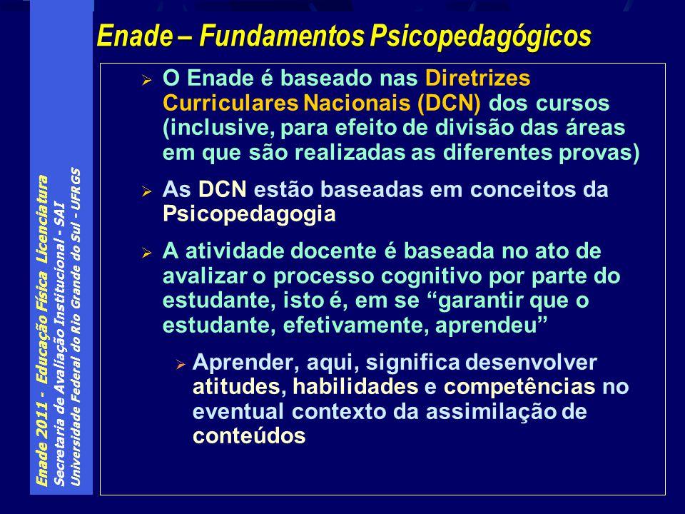 Enade 2011 - Educação Física Licenciatura Secretaria de Avaliação Institucional - SAI Universidade Federal do Rio Grande do Sul - UFRGS O Enade é baseado nas Diretrizes Curriculares Nacionais (DCN) dos cursos (inclusive, para efeito de divisão das áreas em que são realizadas as diferentes provas) As DCN estão baseadas em conceitos da Psicopedagogia A atividade docente é baseada no ato de avalizar o processo cognitivo por parte do estudante, isto é, em se garantir que o estudante, efetivamente, aprendeu Aprender, aqui, significa desenvolver atitudes, habilidades e competências no eventual contexto da assimilação de conteúdos Enade – Fundamentos Psicopedagógicos