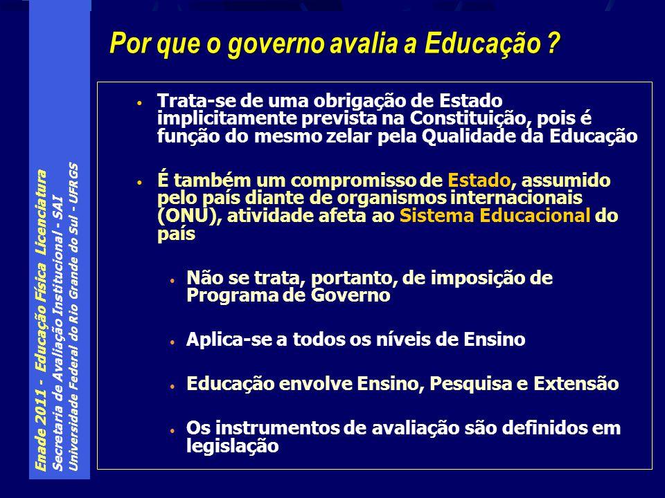Enade 2011 - Educação Física Licenciatura Secretaria de Avaliação Institucional - SAI Universidade Federal do Rio Grande do Sul - UFRGS As informações de interesse geral sobre o Enade podem ser encontradas no Manual do Enade.