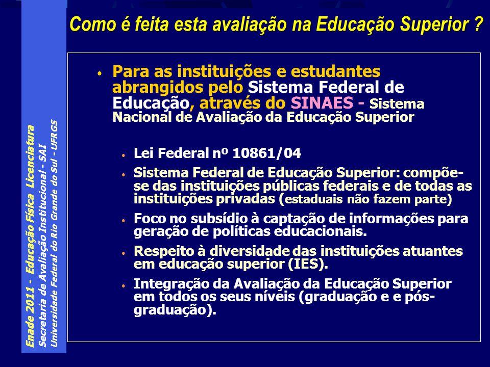 Enade 2011 - Educação Física Licenciatura Secretaria de Avaliação Institucional - SAI Universidade Federal do Rio Grande do Sul - UFRGS O INEP em 2011 seleciona os alunos concluintes de cada curso, com base em critérios estatísticos e nas definições de inscrição adotadas pelo ENADE: O INEP em 2011 seleciona os alunos concluintes de cada curso, com base em critérios estatísticos e nas definições de inscrição adotadas pelo ENADE: Em resumo: Em resumo: Ingressantes são inscritos no exame, mas não comparecem, não fazem a prova.