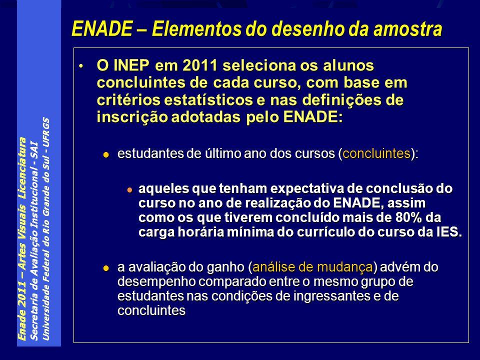 Enade 2011 – Artes Visuais Licenciatura Secretaria de Avaliação Institucional - SAI Universidade Federal do Rio Grande do Sul - UFRGS O INEP em 2011 s