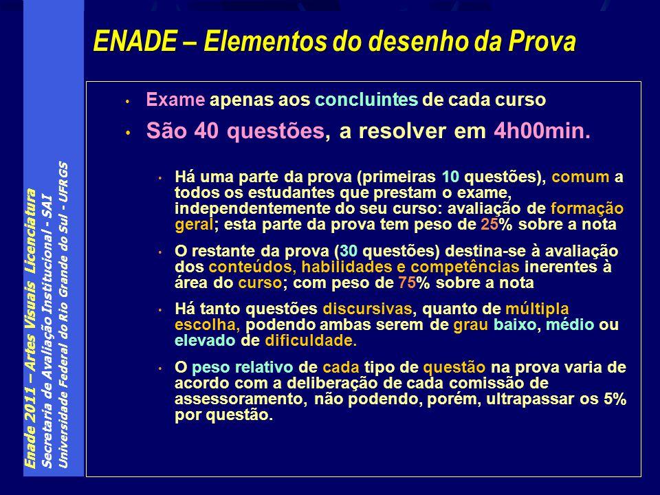 Enade 2011 – Artes Visuais Licenciatura Secretaria de Avaliação Institucional - SAI Universidade Federal do Rio Grande do Sul - UFRGS Exame apenas aos