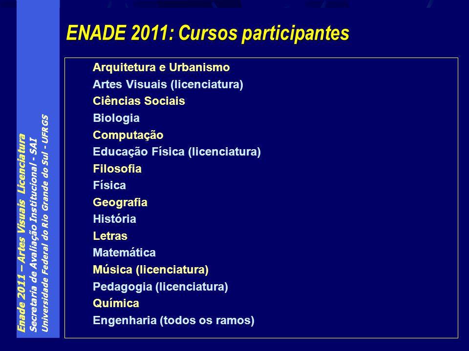 Enade 2011 – Artes Visuais Licenciatura Secretaria de Avaliação Institucional - SAI Universidade Federal do Rio Grande do Sul - UFRGS Arquitetura e Ur