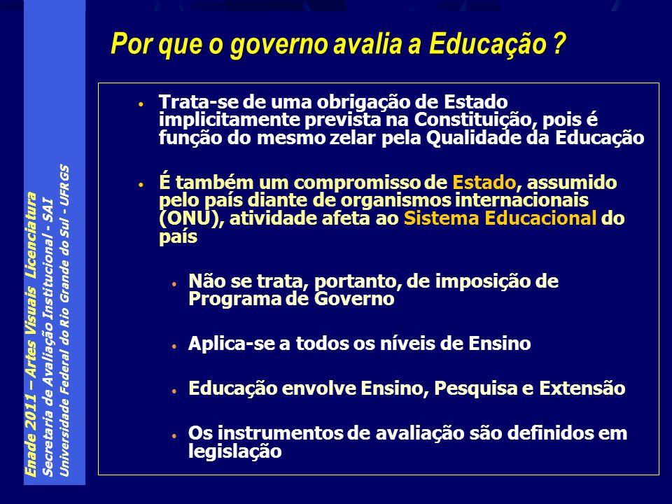 Enade 2011 – Artes Visuais Licenciatura Secretaria de Avaliação Institucional - SAI Universidade Federal do Rio Grande do Sul - UFRGS Trata-se de uma