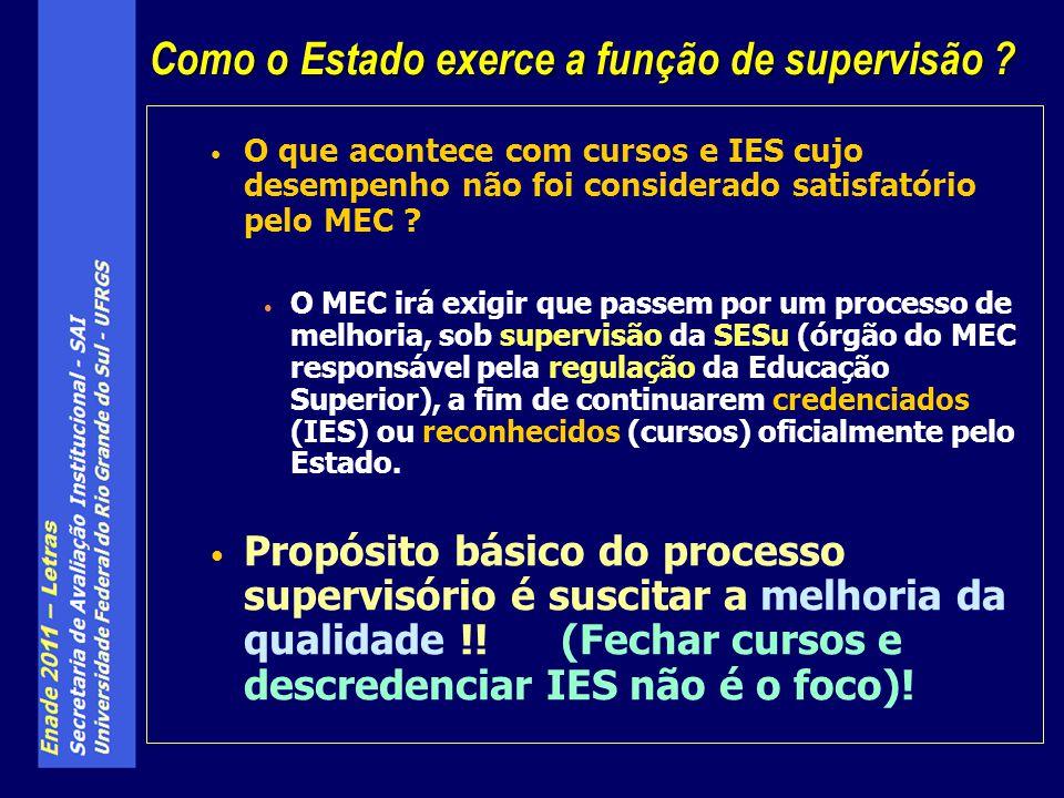 O que acontece com cursos e IES cujo desempenho não foi considerado satisfatório pelo MEC .