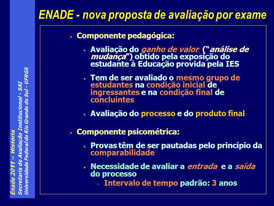 Componente pedagógica: Avaliação do ganho de valor (análise de mudança) obtido pela exposição do estudante à Educação provida pela IES Tem de ser aval