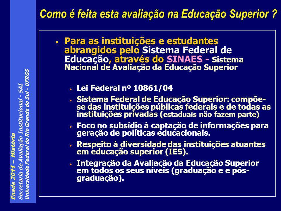 Para as instituições e estudantes abrangidos pelo Sistema Federal de Educação, através do SINAES - Sistema Nacional de Avaliação da Educação Superior