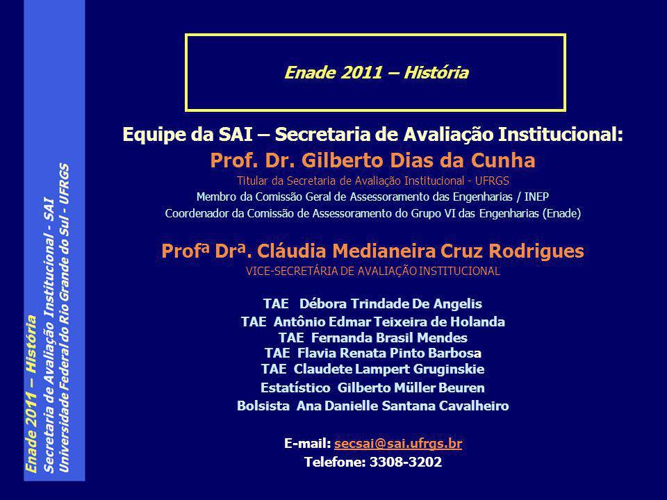 Equipe da SAI – Secretaria de Avaliação Institucional: Prof. Dr. Gilberto Dias da Cunha Titular da Secretaria de Avaliação Institucional - UFRGS Membr