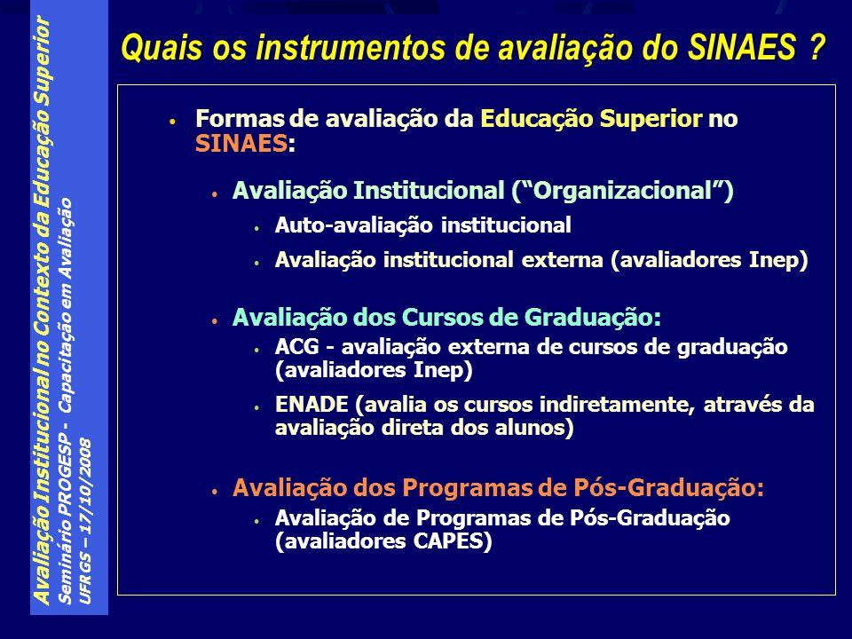 Avaliação Institucional no Contexto da Educação Superior Seminário PROGESP - Capacitação em Avaliação UFRGS – 17/10/2008 Formas de avaliação da Educaç