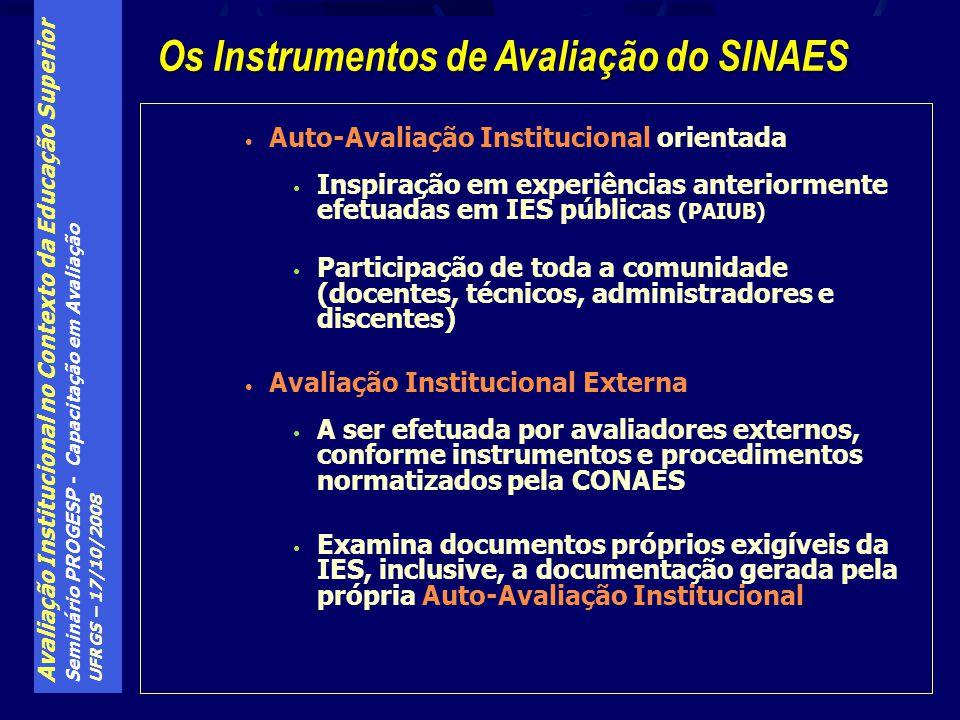 Avaliação Institucional no Contexto da Educação Superior Seminário PROGESP - Capacitação em Avaliação UFRGS – 17/10/2008 Auto-Avaliação Institucional