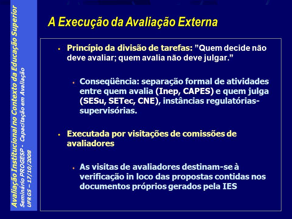 Avaliação Institucional no Contexto da Educação Superior Seminário PROGESP - Capacitação em Avaliação UFRGS – 17/10/2008 Princípio da divisão de taref
