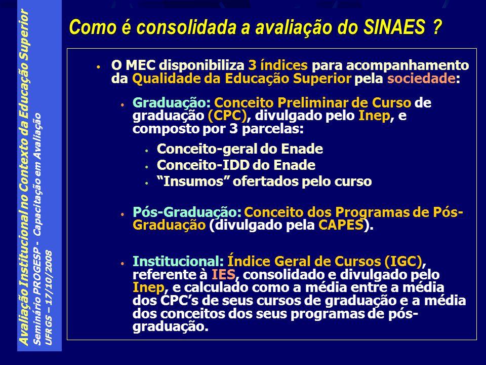 Avaliação Institucional no Contexto da Educação Superior Seminário PROGESP - Capacitação em Avaliação UFRGS – 17/10/2008 O MEC disponibiliza 3 índices