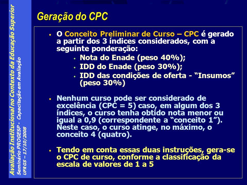 Avaliação Institucional no Contexto da Educação Superior Seminário PROGESP - Capacitação em Avaliação UFRGS – 17/10/2008 O Conceito Preliminar de Curs