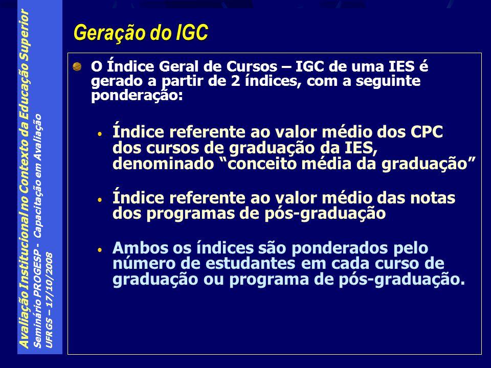 Avaliação Institucional no Contexto da Educação Superior Seminário PROGESP - Capacitação em Avaliação UFRGS – 17/10/2008 O Índice Geral de Cursos – IG