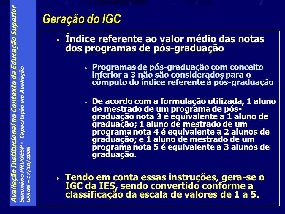 Avaliação Institucional no Contexto da Educação Superior Seminário PROGESP - Capacitação em Avaliação UFRGS – 17/10/2008 Índice referente ao valor méd