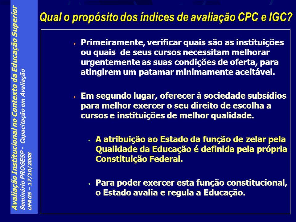 Avaliação Institucional no Contexto da Educação Superior Seminário PROGESP - Capacitação em Avaliação UFRGS – 17/10/2008 Primeiramente, verificar quai