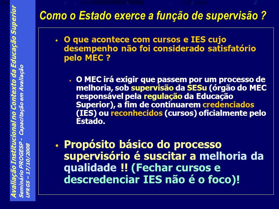 Avaliação Institucional no Contexto da Educação Superior Seminário PROGESP - Capacitação em Avaliação UFRGS – 17/10/2008 O que acontece com cursos e I