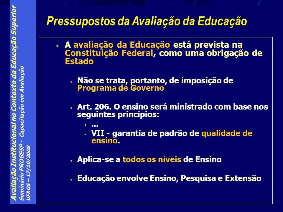 Avaliação Institucional no Contexto da Educação Superior Seminário PROGESP - Capacitação em Avaliação UFRGS – 17/10/2008 Avaliação de Cursos de Graduação (ACG) Examina as propostas contidas nos Projetos Pedagógicos de Cursos de Graduação (PPCs) e verifica basicamente o cumprimento de duas condições: A compatibilidade da proposta contida no PPC com os padrões de qualidade considerados aceitáveis para o tipo de curso e de contexto de oferta realizados A constatação de que a proposta contida no PPC seja efetivamente efetuada na realidade do dia-a-dia de funcionamento do curso Os Instrumentos de Avaliação do SINAES