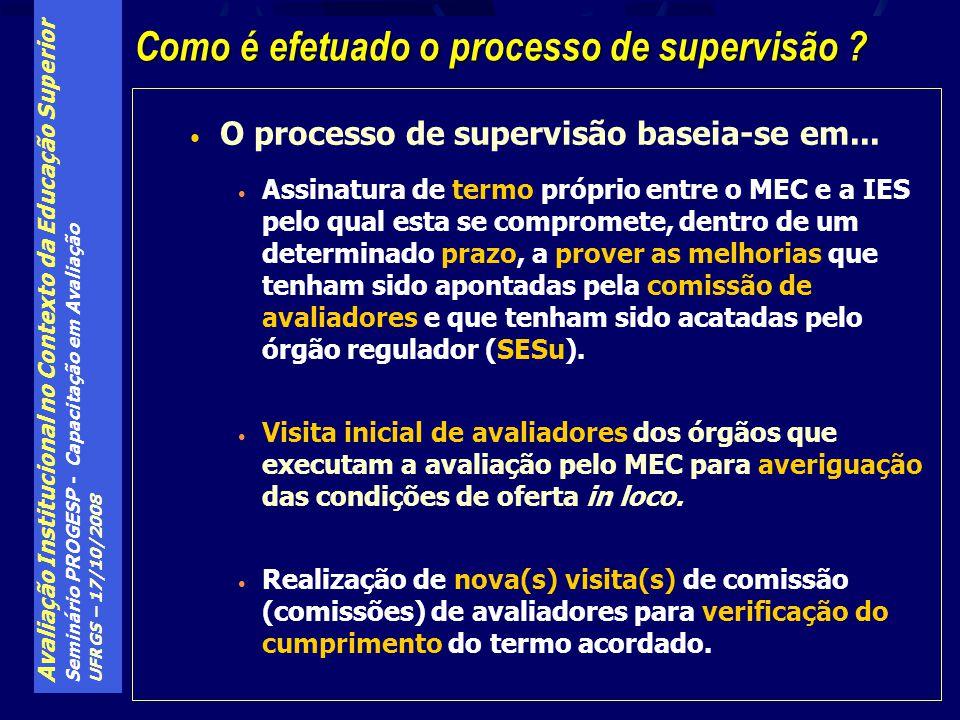 Avaliação Institucional no Contexto da Educação Superior Seminário PROGESP - Capacitação em Avaliação UFRGS – 17/10/2008 O processo de supervisão base