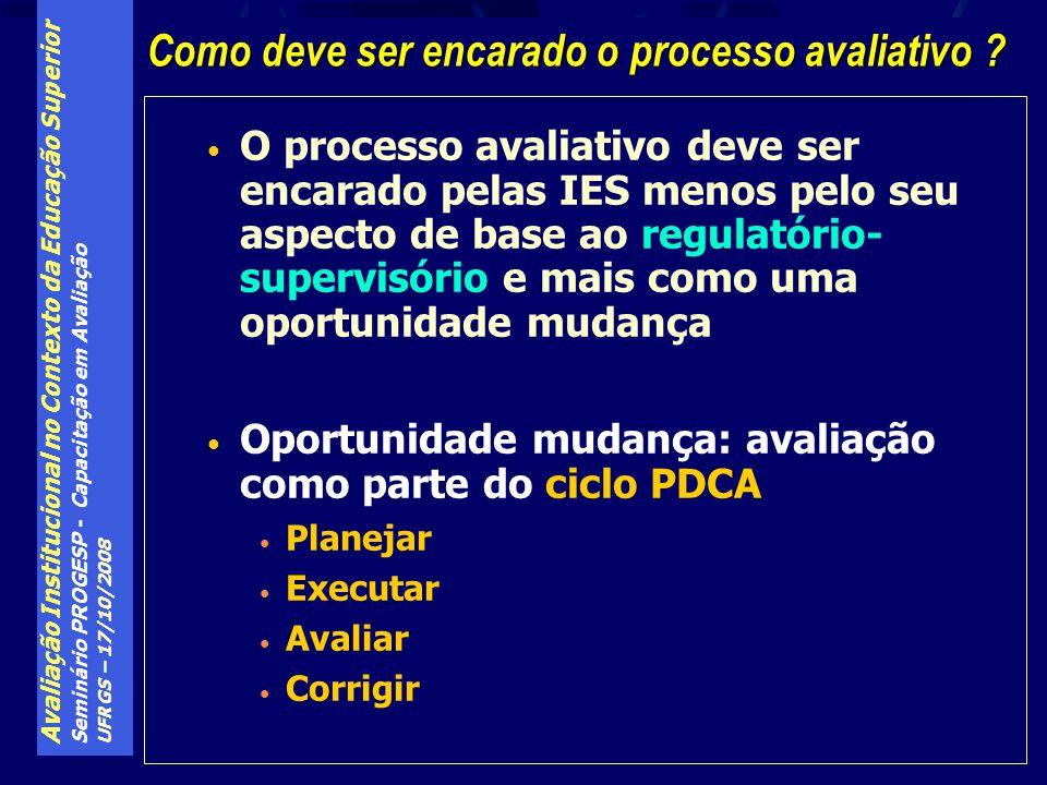 Avaliação Institucional no Contexto da Educação Superior Seminário PROGESP - Capacitação em Avaliação UFRGS – 17/10/2008 O processo avaliativo deve se