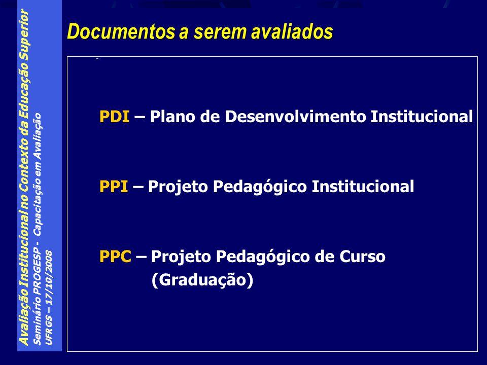 Avaliação Institucional no Contexto da Educação Superior Seminário PROGESP - Capacitação em Avaliação UFRGS – 17/10/2008 PDI Documentos a serem avalia