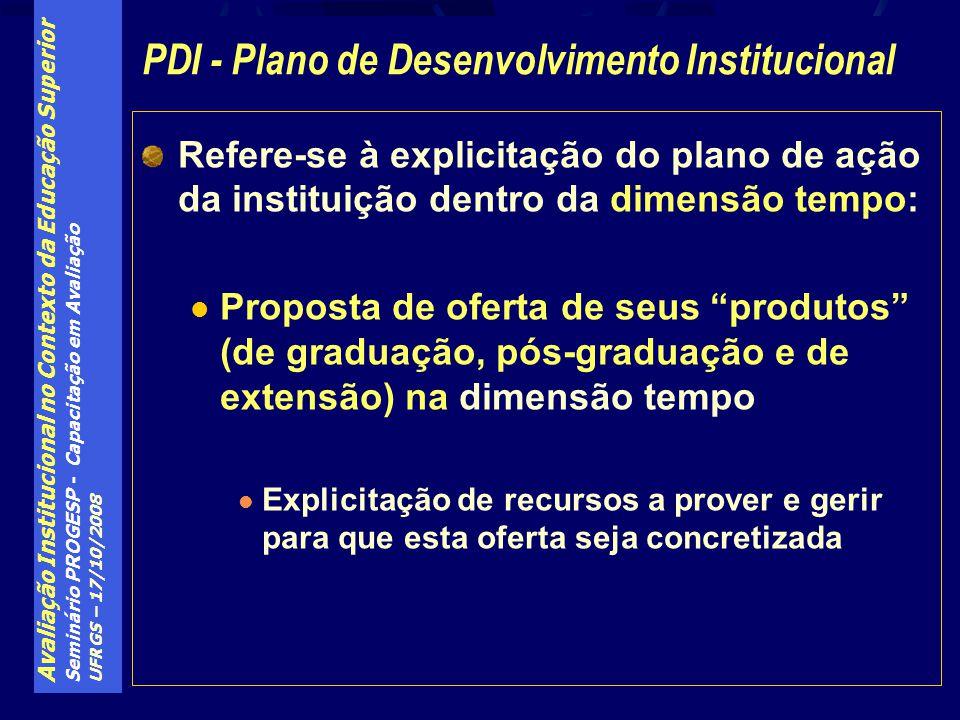 Avaliação Institucional no Contexto da Educação Superior Seminário PROGESP - Capacitação em Avaliação UFRGS – 17/10/2008 Refere-se à explicitação do p