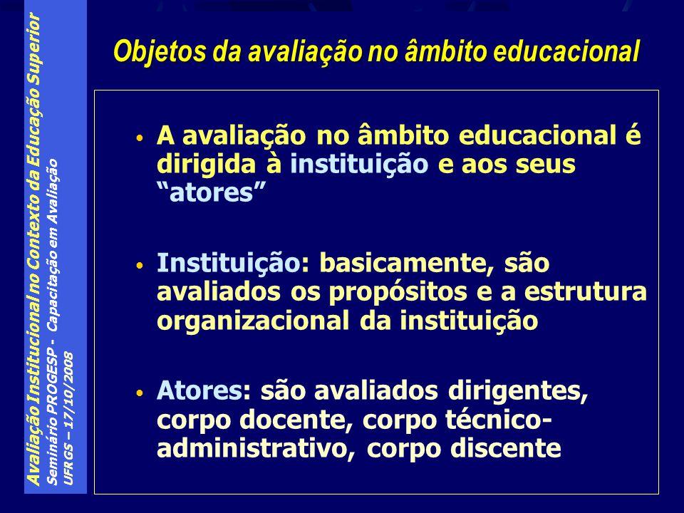 Avaliação Institucional no Contexto da Educação Superior Seminário PROGESP - Capacitação em Avaliação UFRGS – 17/10/2008 O PDI é um instrumento de planejamento institucional da IES, composto por um conjunto de documentos, entre os quais, destaca-se o PPI O PDI é imposto pela legislação educacional de modo a exigir das IES a realização do planejamento institucional em forma documental e relativamente padronizada O PDI deve explicitar as opções filosóficas e organizacionais de interesse interno (para a gestão acadêmica e administrativa e para a auto-avaliação) e externo (para a avaliação por órgãos externos) Também tem uma de suas origens nos pressupostos do Planejamento Institucional, sendo, de algum modo, similar ao nível de planejamento estratégico realizado pelas instituições PDI – Plano de Desenvolvimento Institucional