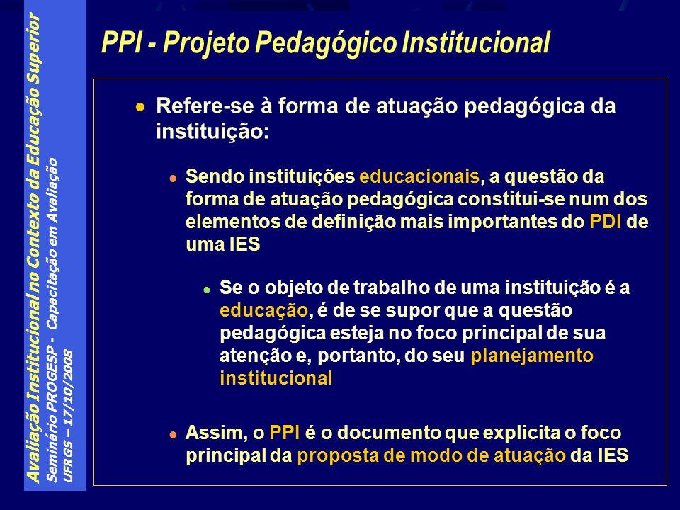 Avaliação Institucional no Contexto da Educação Superior Seminário PROGESP - Capacitação em Avaliação UFRGS – 17/10/2008 Refere-se à forma de atuação