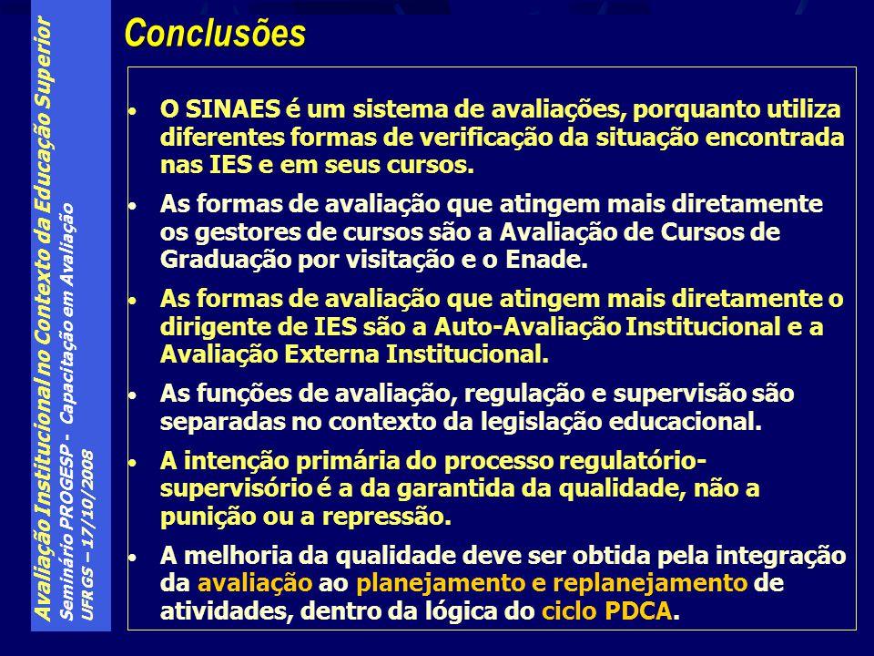 Avaliação Institucional no Contexto da Educação Superior Seminário PROGESP - Capacitação em Avaliação UFRGS – 17/10/2008 Conclusões O SINAES é um sist