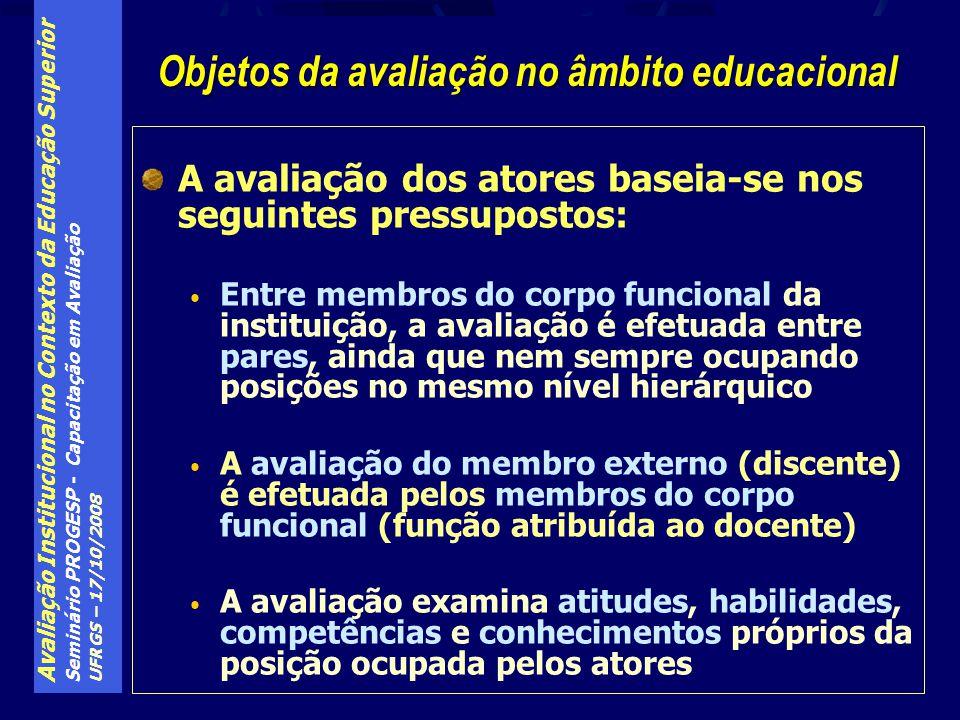 Avaliação Institucional no Contexto da Educação Superior Seminário PROGESP - Capacitação em Avaliação UFRGS – 17/10/2008 A avaliação dos atores baseia