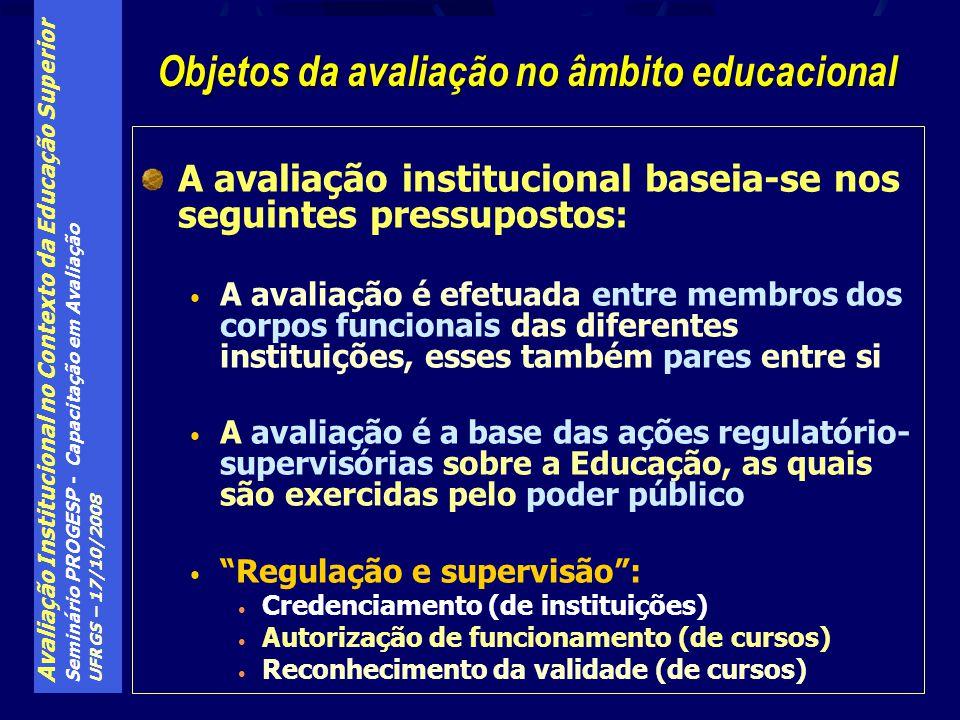 Avaliação Institucional no Contexto da Educação Superior Seminário PROGESP - Capacitação em Avaliação UFRGS – 17/10/2008 Refere-se à explicitação do plano de ação da instituição dentro da dimensão tempo: Proposta de oferta de seus produtos (de graduação, pós-graduação e de extensão) na dimensão tempo Explicitação de recursos a prover e gerir para que esta oferta seja concretizada PDI - Plano de Desenvolvimento Institucional