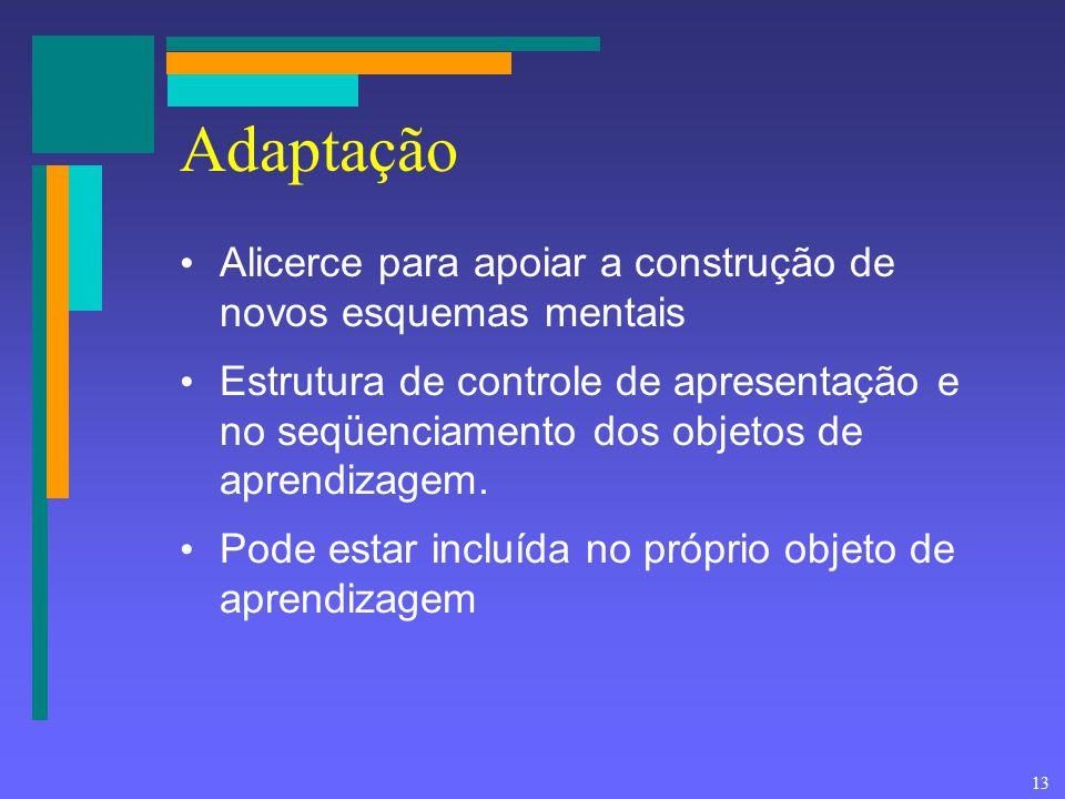 13 Adaptação Alicerce para apoiar a construção de novos esquemas mentais Estrutura de controle de apresentação e no seqüenciamento dos objetos de apre