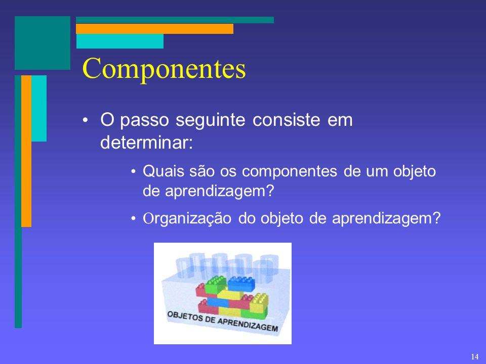 14 Componentes O passo seguinte consiste em determinar: Quais são os componentes de um objeto de aprendizagem? rganização do objeto de aprendizagem?