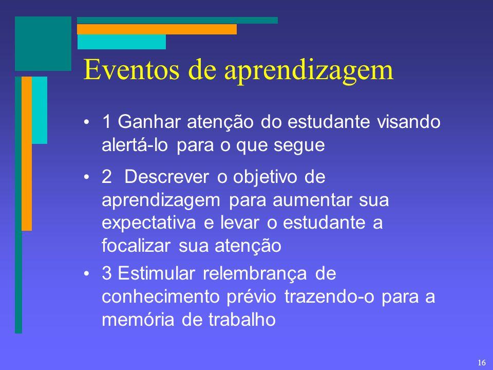16 Eventos de aprendizagem 1 Ganhar atenção do estudante visando alertá-lo para o que segue 2Descrever o objetivo de aprendizagem para aumentar sua ex