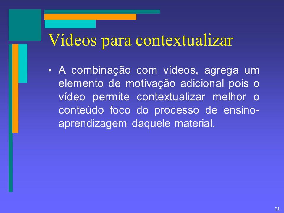 21 Vídeos para contextualizar A combinação com vídeos, agrega um elemento de motivação adicional pois o vídeo permite contextualizar melhor o conteúdo