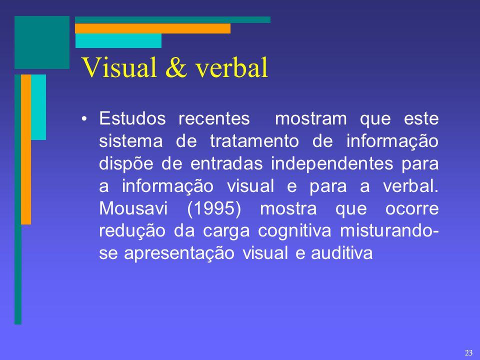 23 Visual & verbal Estudos recentes mostram que este sistema de tratamento de informação dispõe de entradas independentes para a informação visual e p