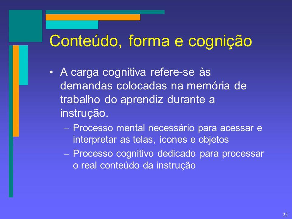 25 Conteúdo, forma e cognição A carga cognitiva refere-se às demandas colocadas na memória de trabalho do aprendiz durante a instrução. – Processo men