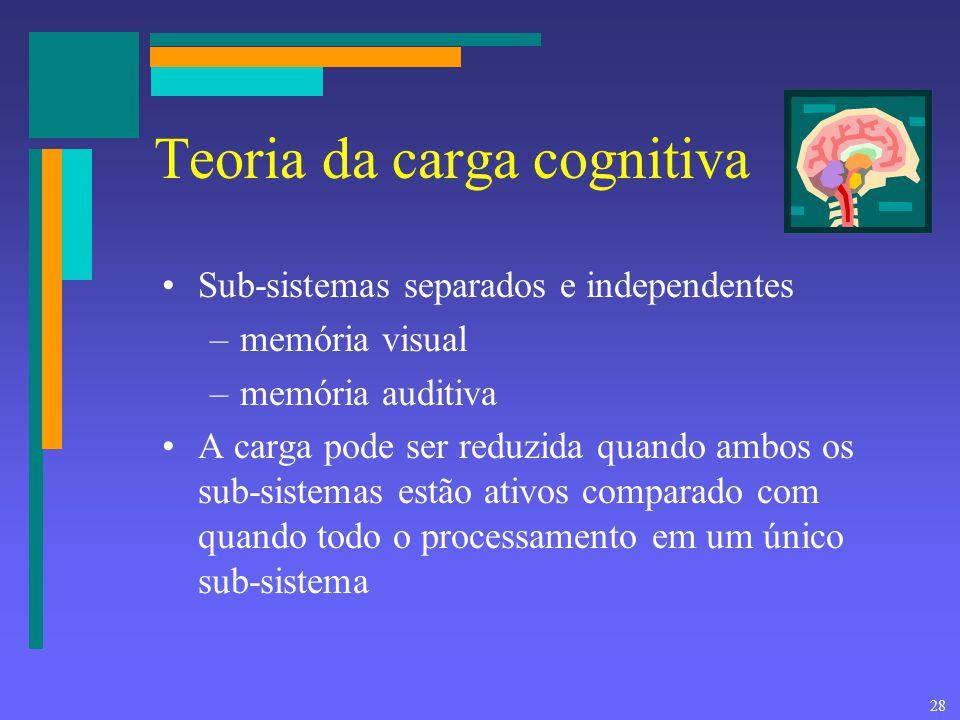 28 Teoria da carga cognitiva Sub-sistemas separados e independentes –memória visual –memória auditiva A carga pode ser reduzida quando ambos os sub-si