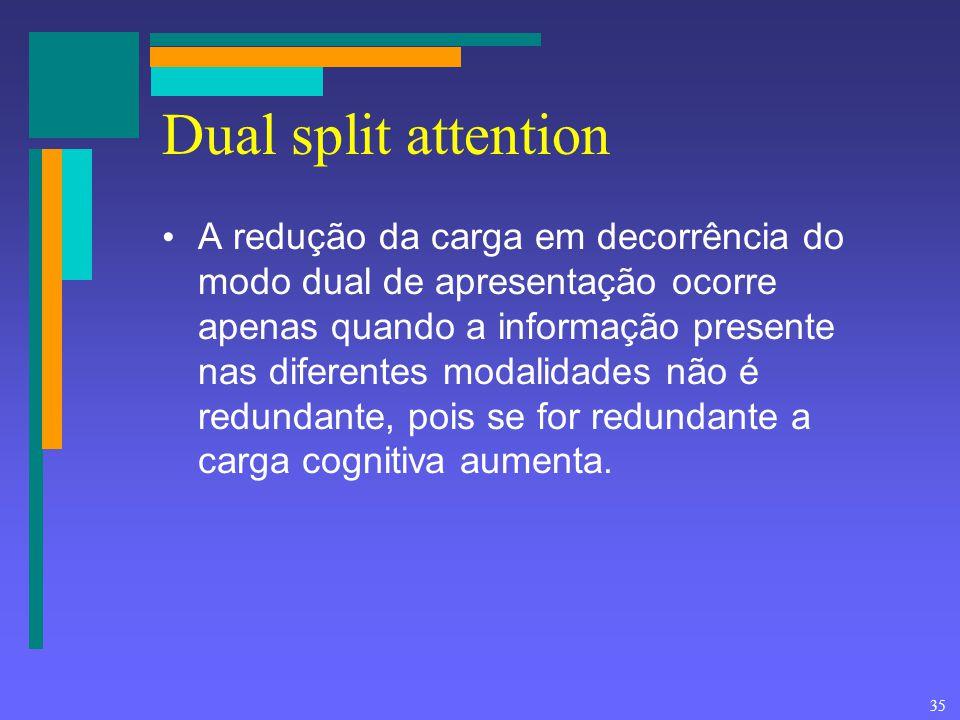 35 Dual split attention A redução da carga em decorrência do modo dual de apresentação ocorre apenas quando a informação presente nas diferentes modal