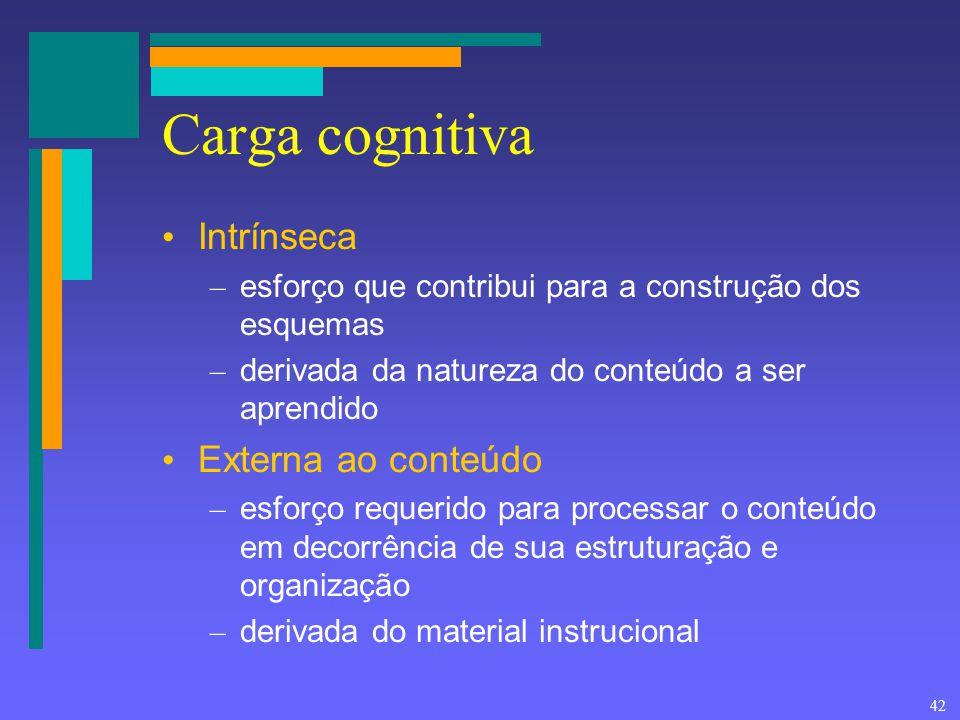42 Carga cognitiva Intrínseca – esforço que contribui para a construção dos esquemas – derivada da natureza do conteúdo a ser aprendido Externa ao con