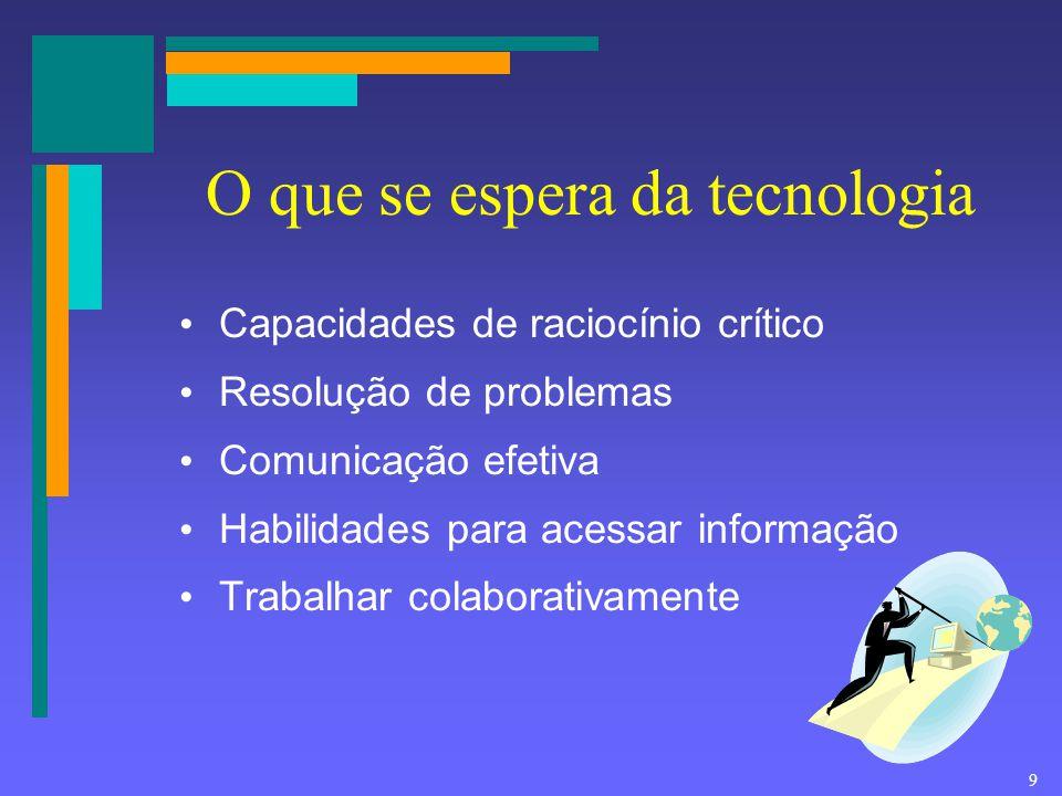 9 Capacidades de raciocínio crítico Resolução de problemas Comunicação efetiva Habilidades para acessar informação Trabalhar colaborativamente O que s