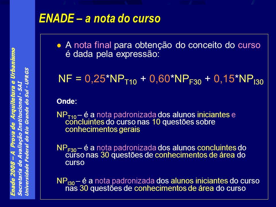 Enade 2008 – A Prova de Arquitetura e Urbanismo Secretaria de Avaliação Institucional - SAI Universidade Federal do Rio Grande do Sul - UFRGS A nota f