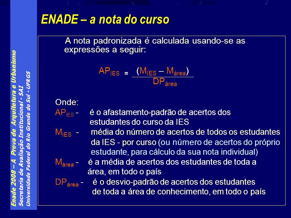 Enade 2008 – A Prova de Arquitetura e Urbanismo Secretaria de Avaliação Institucional - SAI Universidade Federal do Rio Grande do Sul - UFRGS A nota p