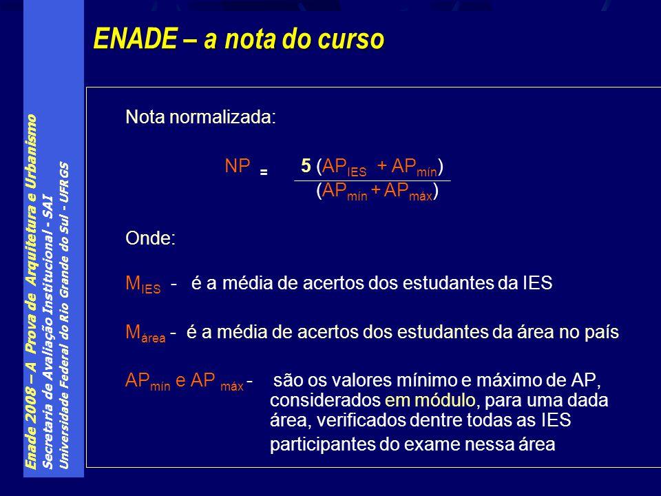 Enade 2008 – A Prova de Arquitetura e Urbanismo Secretaria de Avaliação Institucional - SAI Universidade Federal do Rio Grande do Sul - UFRGS Nota nor