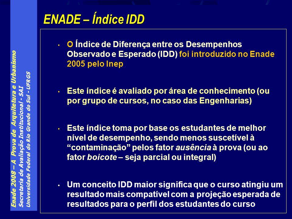 Enade 2008 – A Prova de Arquitetura e Urbanismo Secretaria de Avaliação Institucional - SAI Universidade Federal do Rio Grande do Sul - UFRGS O Índice