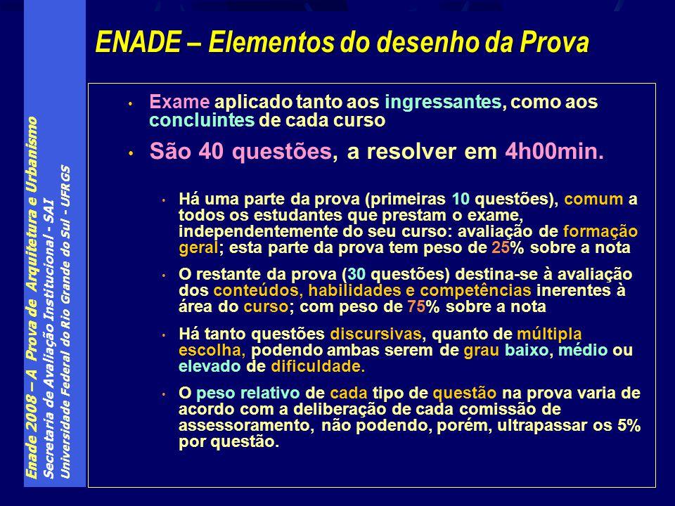 Enade 2008 – A Prova de Arquitetura e Urbanismo Secretaria de Avaliação Institucional - SAI Universidade Federal do Rio Grande do Sul - UFRGS Exame ap