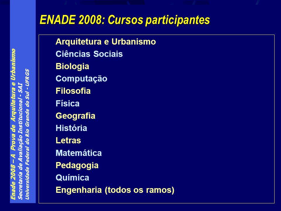 Enade 2008 – A Prova de Arquitetura e Urbanismo Secretaria de Avaliação Institucional - SAI Universidade Federal do Rio Grande do Sul - UFRGS Arquitet