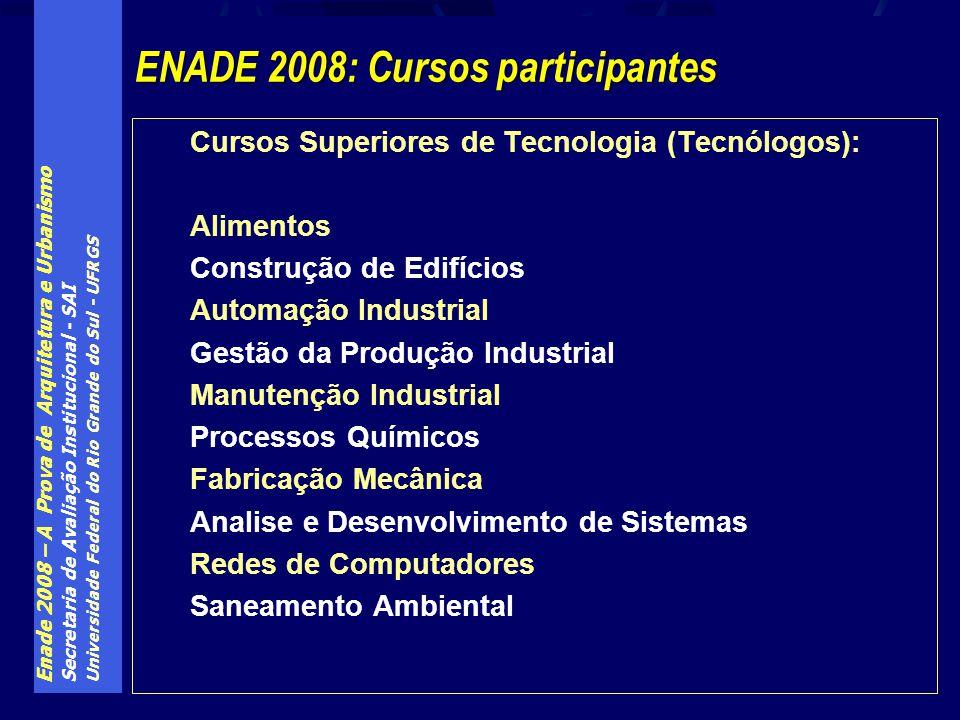 Enade 2008 – A Prova de Arquitetura e Urbanismo Secretaria de Avaliação Institucional - SAI Universidade Federal do Rio Grande do Sul - UFRGS Cursos S