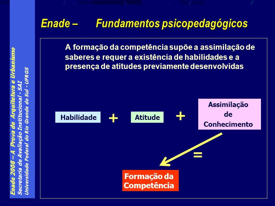 Enade 2008 – A Prova de Arquitetura e Urbanismo Secretaria de Avaliação Institucional - SAI Universidade Federal do Rio Grande do Sul - UFRGS A formaç